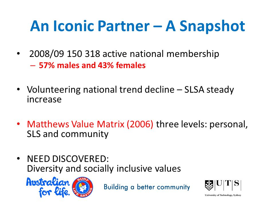 An Iconic Partner – A Snapshot 2008/09 150 318 active national membership – 57% males and 43% females Volunteering national trend decline – SLSA stead