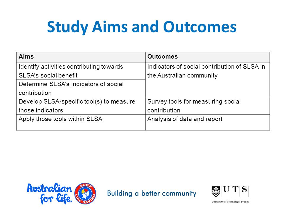 Study Aims and Outcomes AimsOutcomes Identify activities contributing towards SLSA's social benefit Indicators of social contribution of SLSA in the A