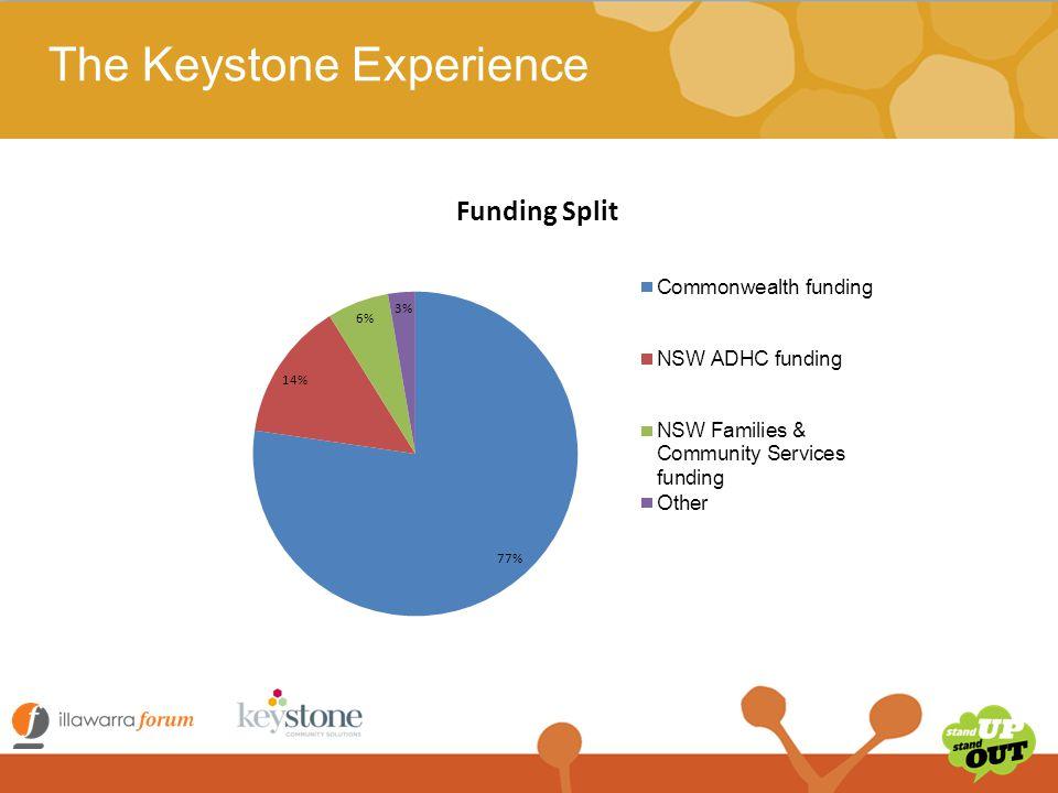 The Keystone Experience