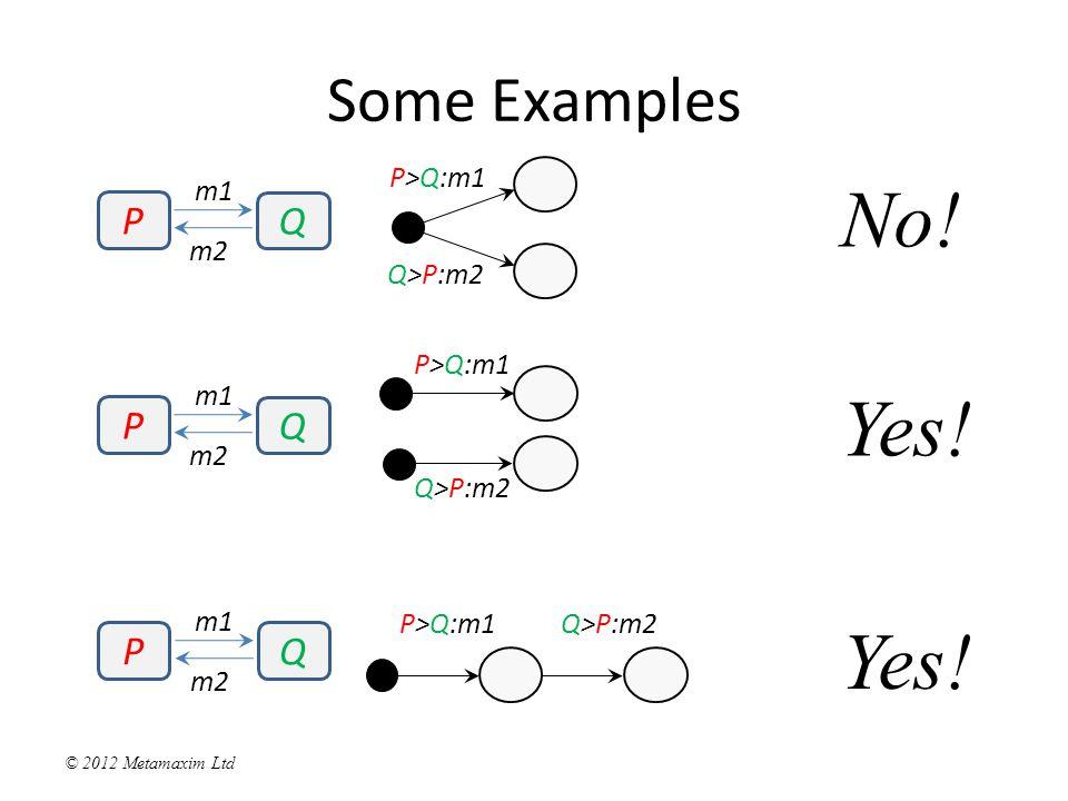 © 2012 Metamaxim Ltd Some Examples P Q P>Q:m1 Q>P:m2 m1 m2 P Q m1 m2 P>Q:m1 Q>P:m2 No.