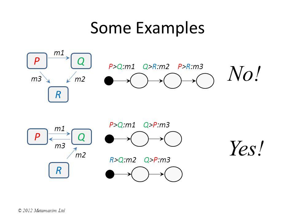 © 2012 Metamaxim Ltd Some Examples P>Q:m1Q>R:m2 P>R:m3 P Q m1 m2 R m3 No.