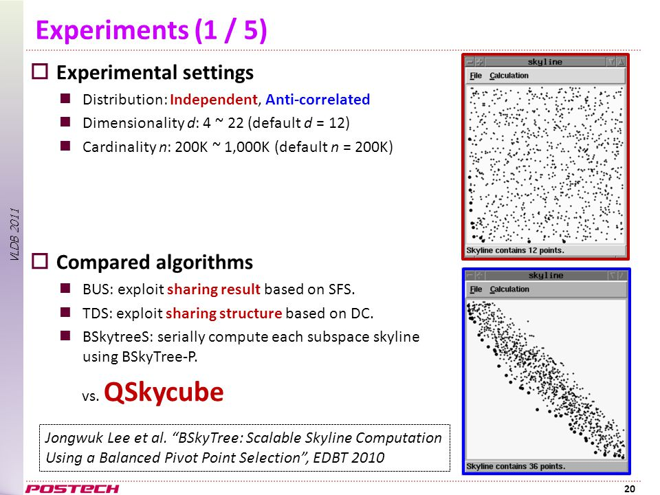 VLDB 2011 Experiments (1 / 5)  Experimental settings Distribution: Independent, Anti-correlated Dimensionality d: 4 ~ 22 (default d = 12) Cardinality n: 200K ~ 1,000K (default n = 200K)  Compared algorithms BUS: exploit sharing result based on SFS.