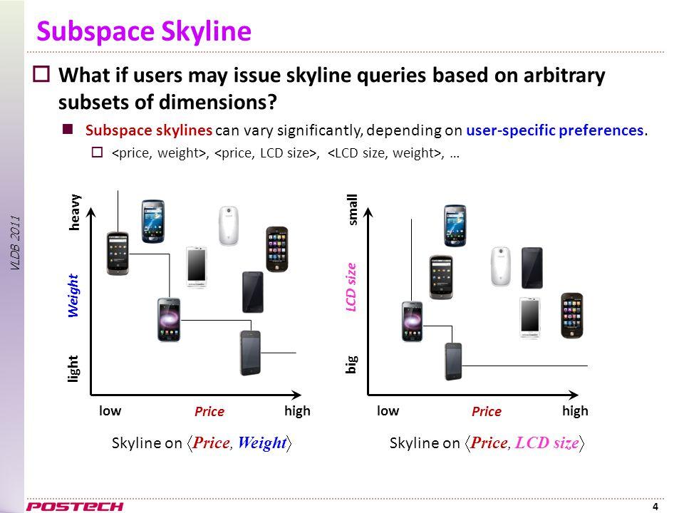 VLDB 2011 Outline  Motivation  Skycube Computation  Experiments  Conclusion 25