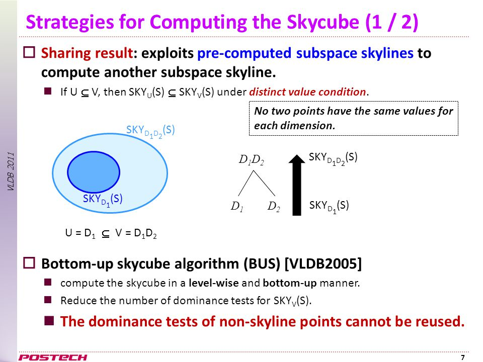 VLDB 2011 Strategies for Computing the Skycube (1 / 2)  Sharing result: exploits pre-computed subspace skylines to compute another subspace skyline.
