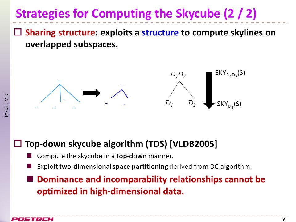 VLDB 2011 Outline  Motivation  Skycube Computation  Experiments  Conclusion 19