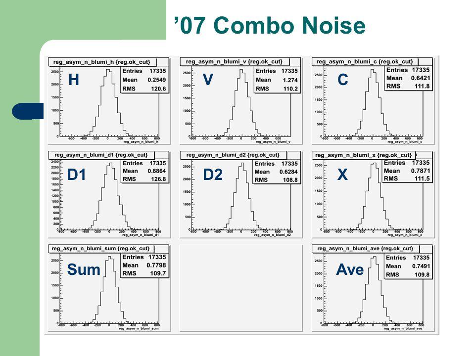 '07 Combo Noise HVC D1D2X SumAve