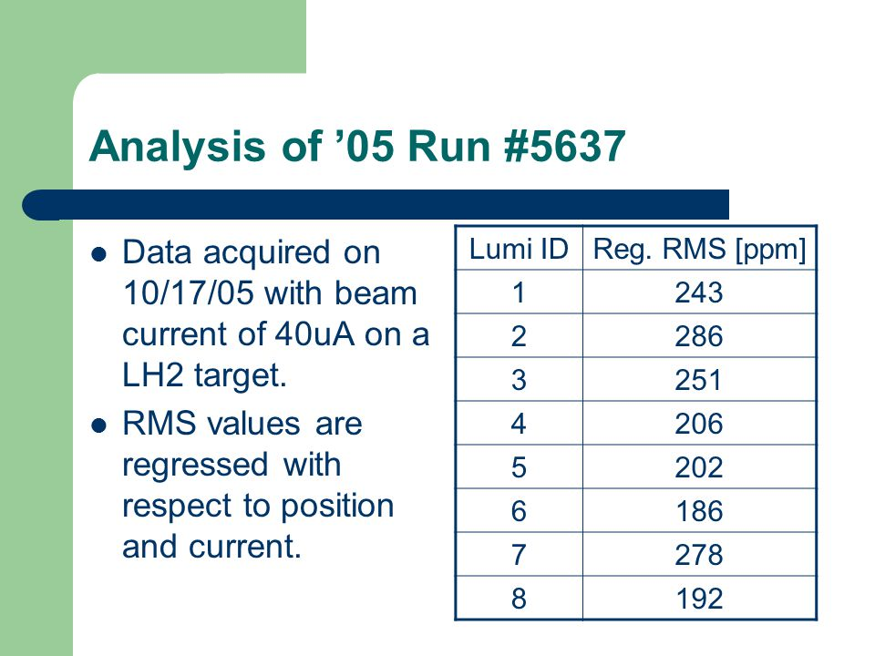 Analysis of '05 Run #5637 Data acquired on 10/17/05 with beam current of 40uA on a LH2 target.