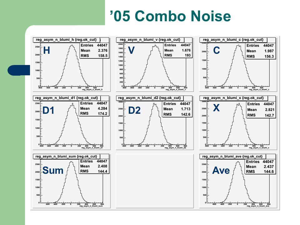 '05 Combo Noise HVC D1D2 X SumAve