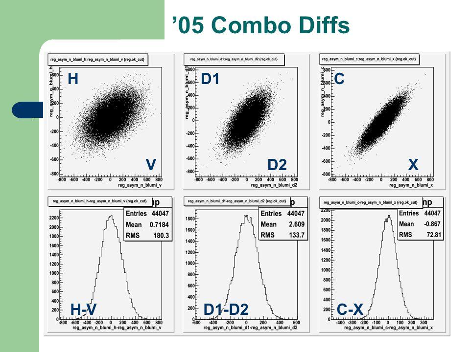 '05 Combo Diffs H V CD1 D2X H-VD1-D2C-X
