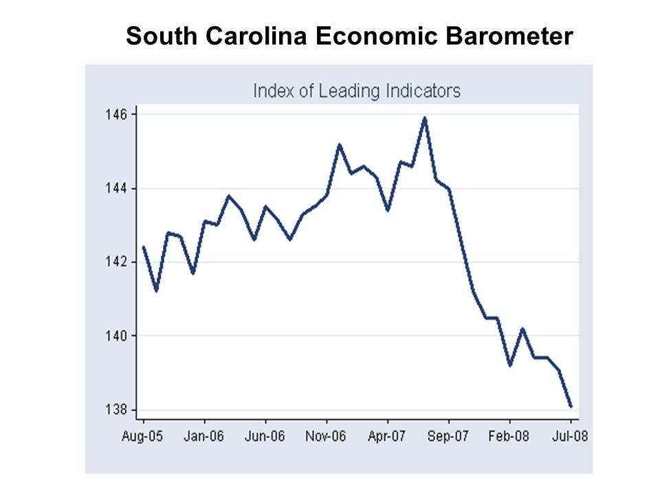 The Forecast for the Real South Carolina Economy Recession …