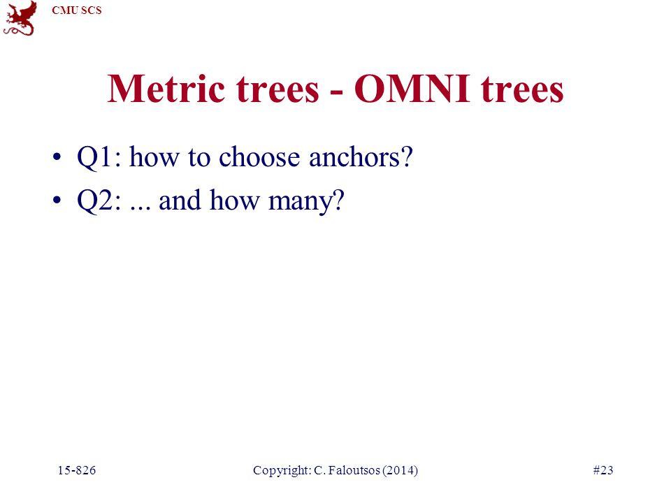 CMU SCS 15-826Copyright: C. Faloutsos (2014)#23 Q1: how to choose anchors.