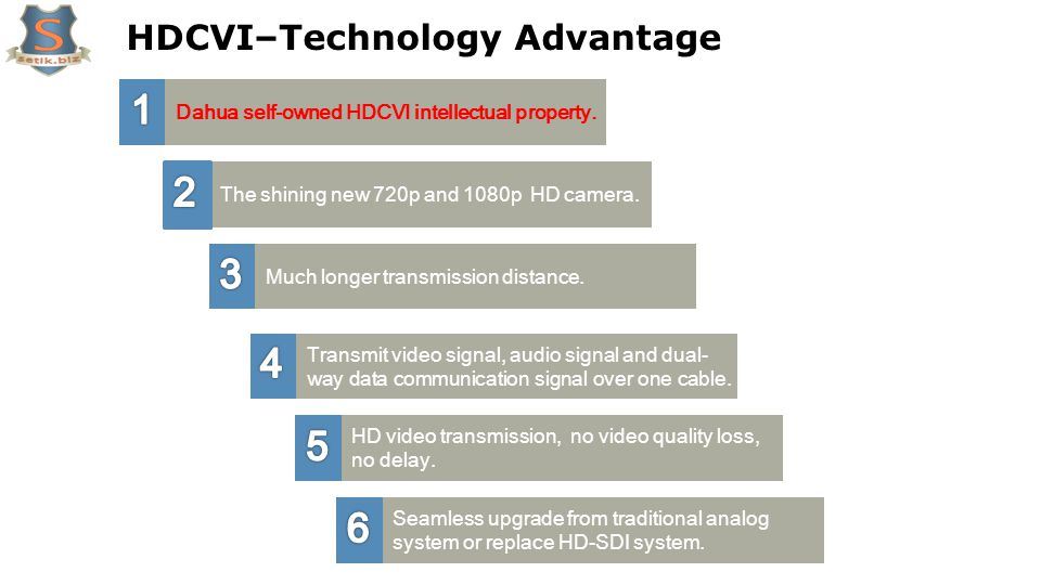 HDCVI–Technology Advantage Dahua self-owned HDCVI intellectual property. The shining new 720p and 1080p HD camera. HD video transmission, no video qua