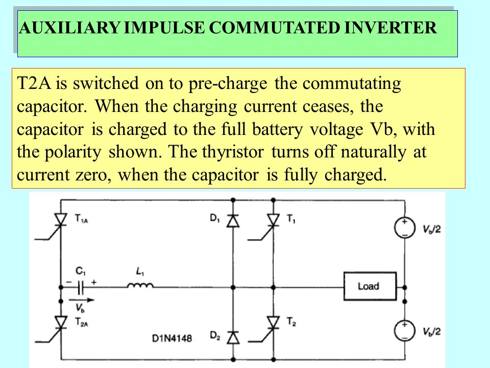 AUXILIARY IMPULSE COMMUTATED INVERTER Stage2 ic falls below IL, the load inductance acts to keep IL constant, and in so doing it forward biases D2 and load current flows in this diode.