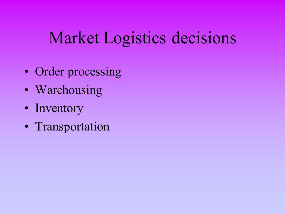 Market Logistics decisions Order processing Warehousing Inventory Transportation