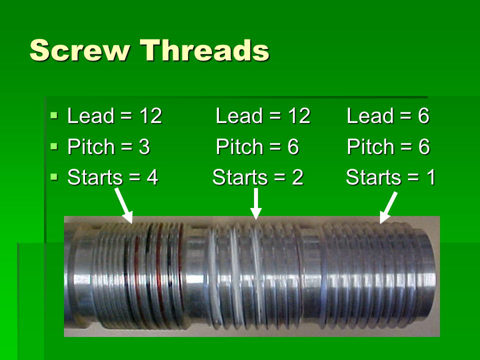 Screw Threads  Lead = 12 Lead = 12 Lead = 6  Pitch = 3 Pitch = 6 Pitch = 6  Starts = 4 Starts = 2 Starts = 1