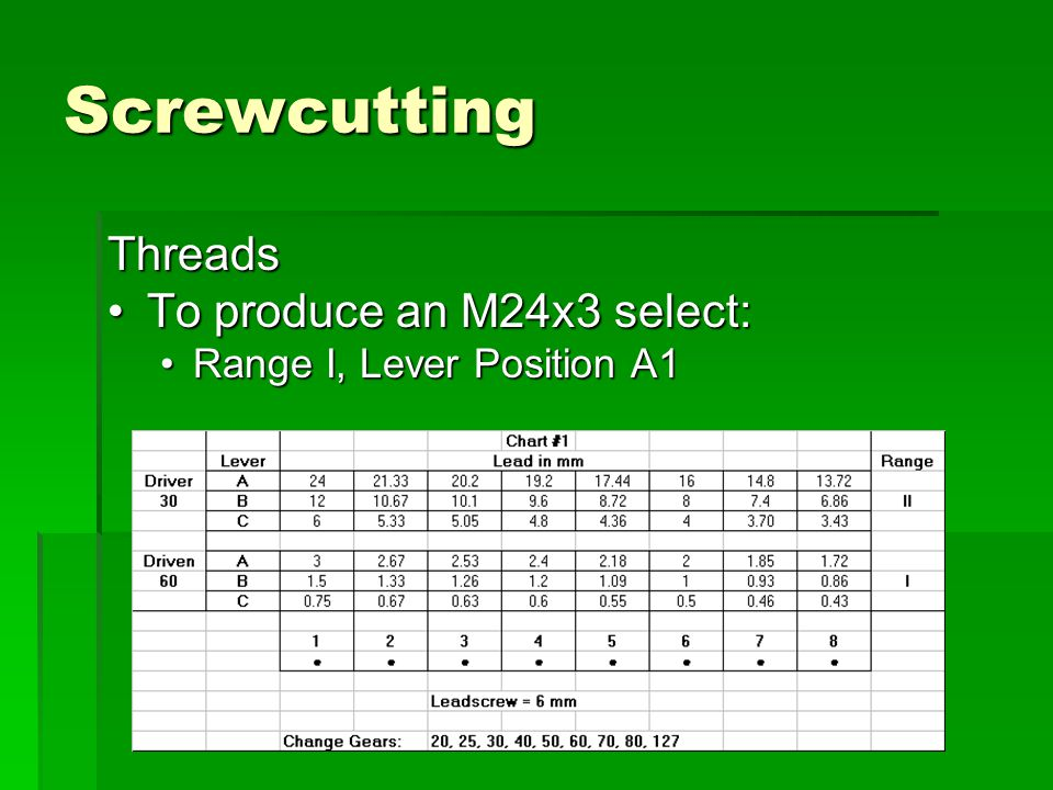 Screwcutting Threads To produce an M24x3 select:To produce an M24x3 select: Range I, Lever Position A1Range I, Lever Position A1