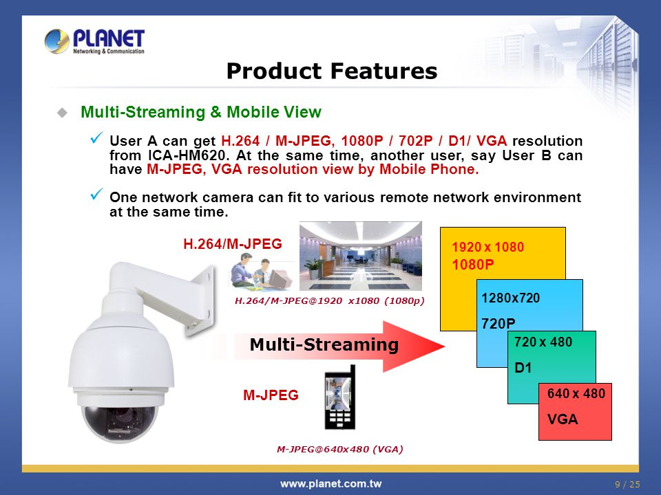 9 / 25 Product Features  Multi-Streaming & Mobile View User A can get H.264 / M-JPEG, 1080P / 702P / D1/ VGA resolution from ICA-HM620.