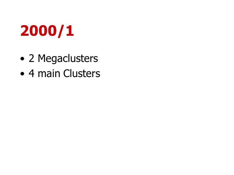 2000/1 2 Megaclusters 4 main Clusters