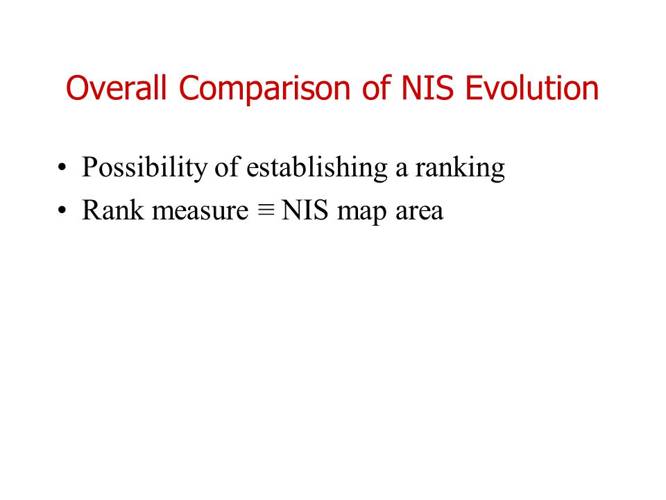 Overall Comparison of NIS Evolution Possibility of establishing a ranking Rank measure ≡ NIS map area