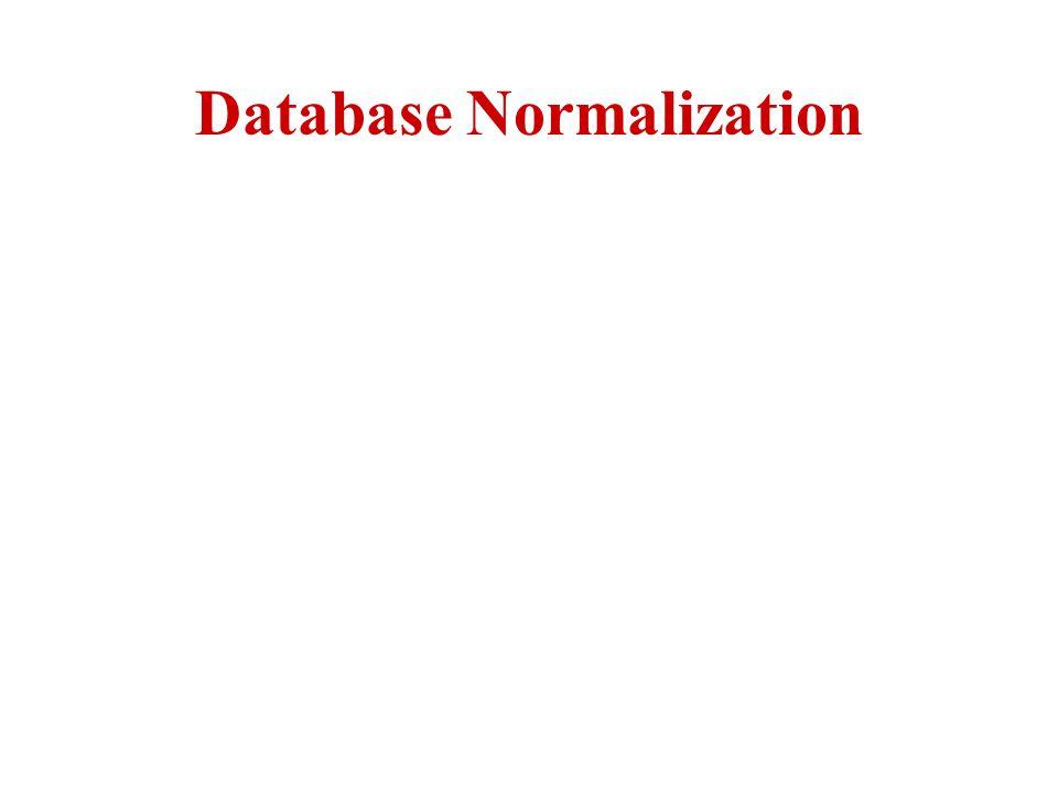 3NF DORMFEE Oracle1000 DB2800 Sybase500 SIDDORM101Oracle 102Oracle 103DB2 104DB2 105Sybase DOM_FEE STUDENT_DORM
