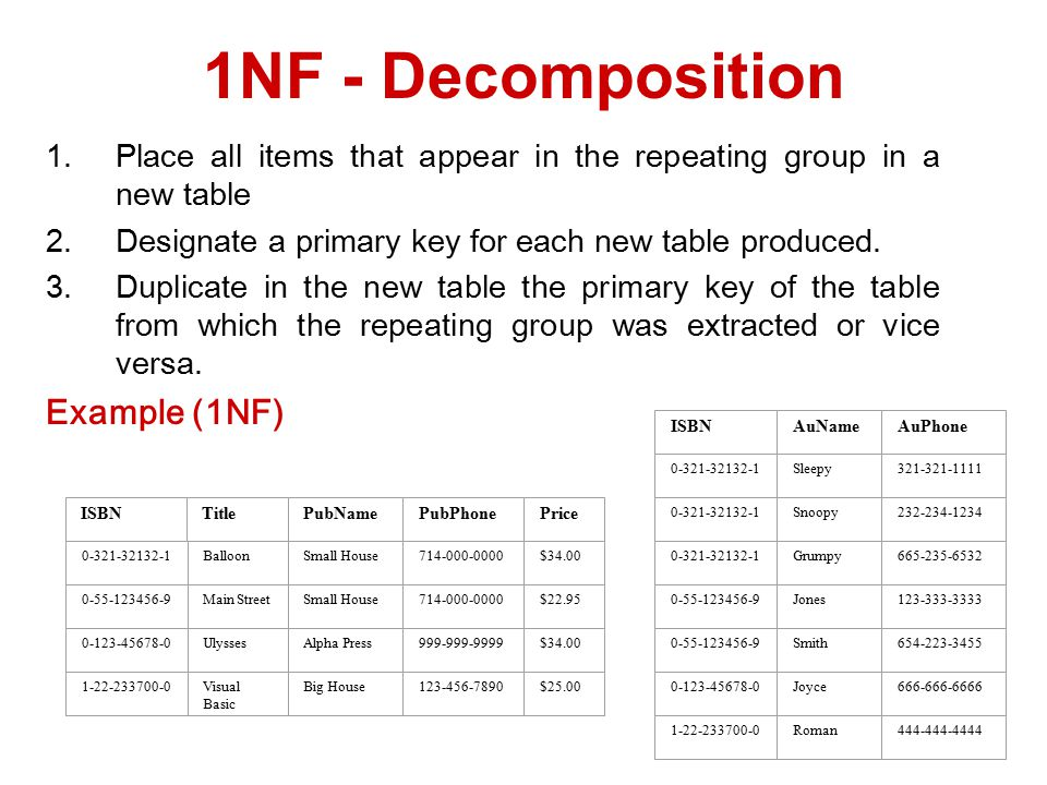 1.Place all items that appear in the repeating group in a new table 2.Designate a primary key for each new table produced.