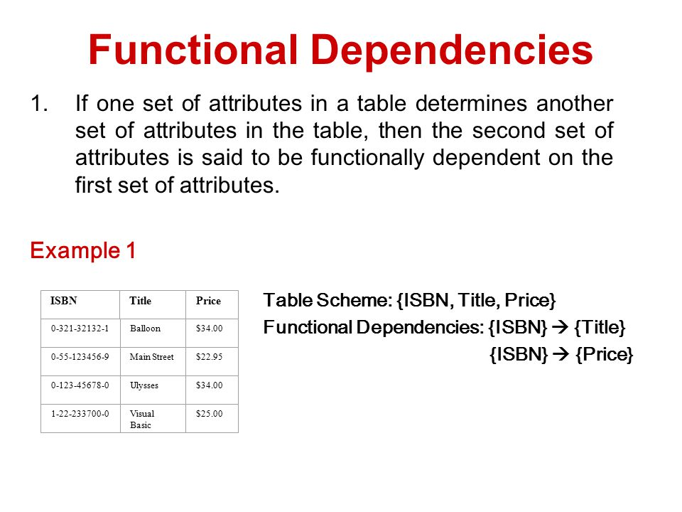 1.If one set of attributes in a table determines another set of attributes in the table, then the second set of attributes is said to be functionally dependent on the first set of attributes.