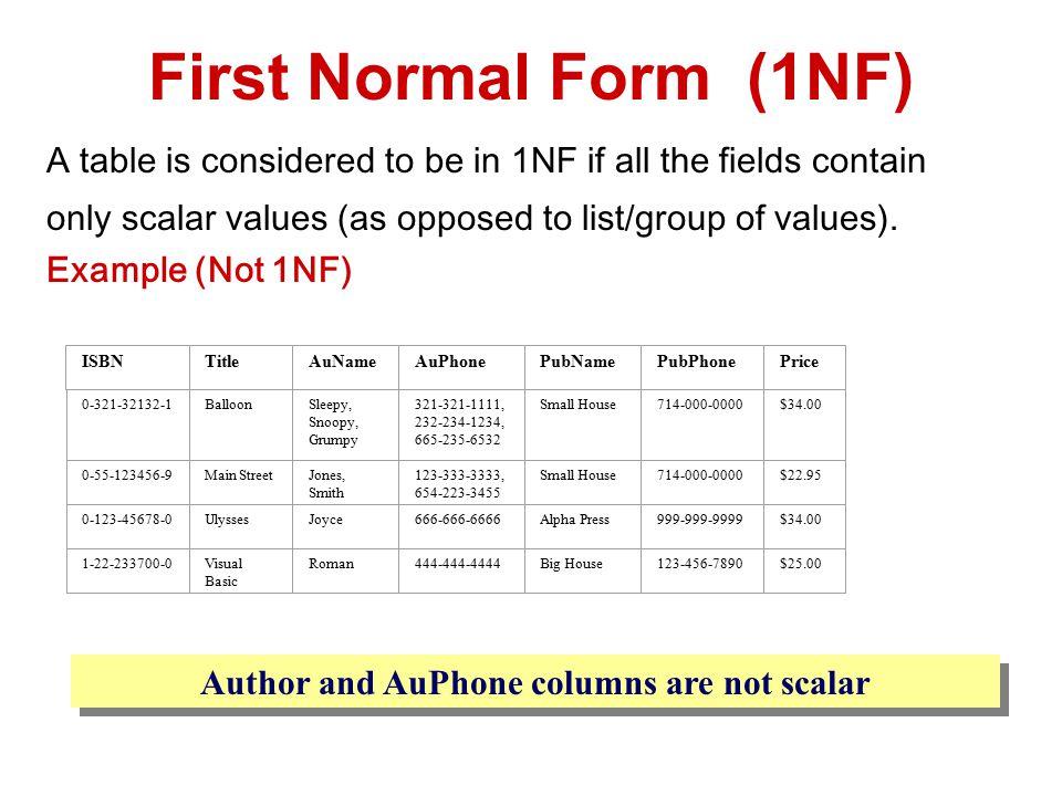 Bordoloi Transitive Dependency Table: Student-Dorm-Fee SIDDORMFEE 101Oracle1000 102Oracle1000 103DB2800 104DB2800 105Sybase500