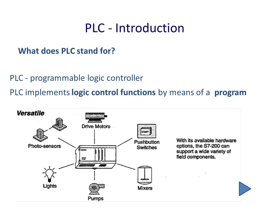 PLC - Introduction What does PLC stand for? PLC - programmable logic controller PLC implements logic control functions by means of a program