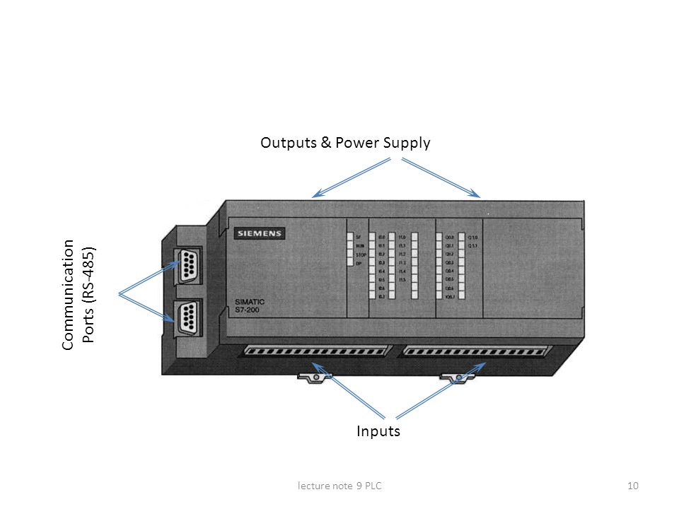 lecture note 9 PLC10 Inputs Outputs & Power Supply Communication Ports (RS-485)