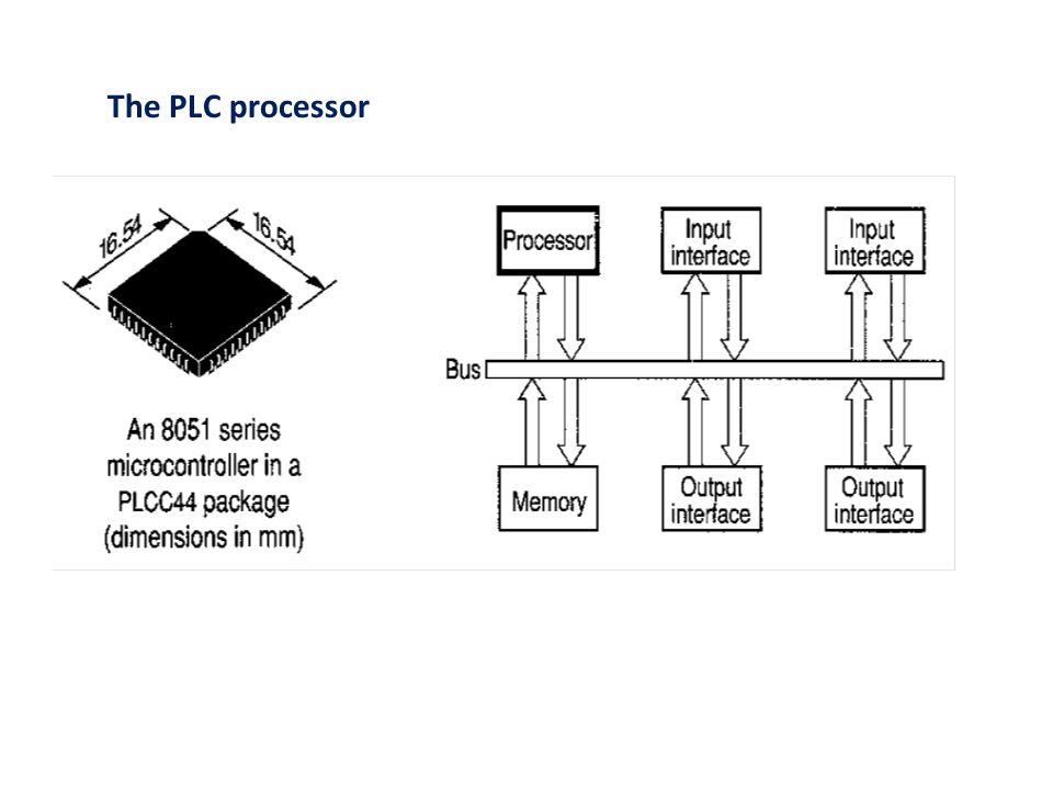 The PLC processor
