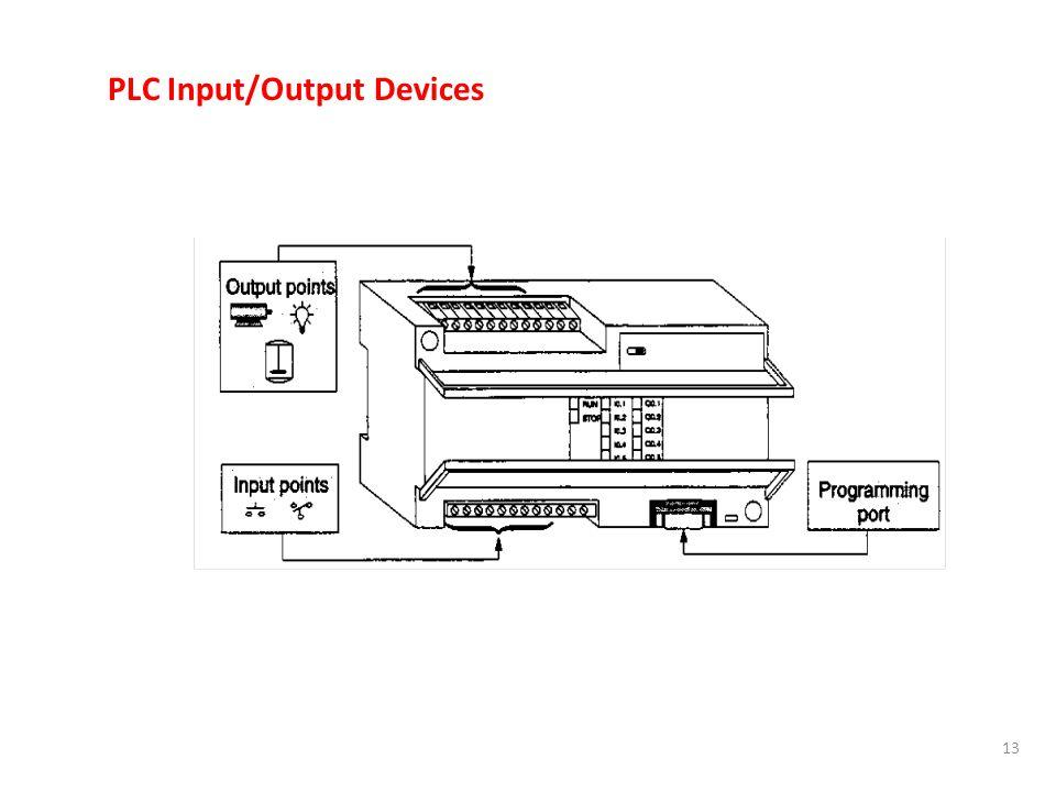 13 PLC Input/Output Devices