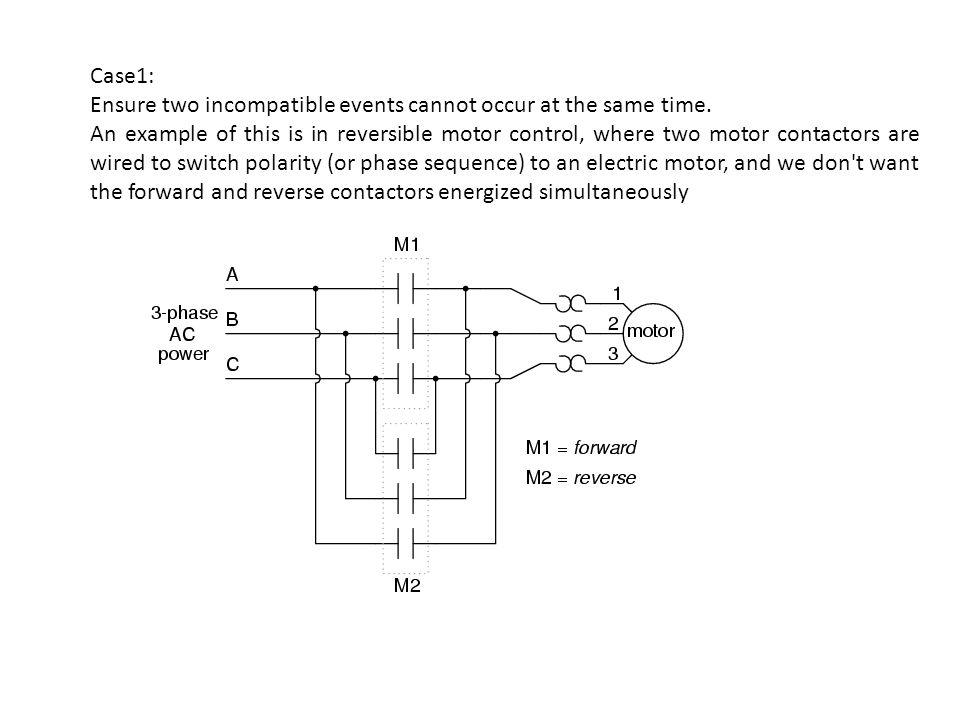 Case1: Ensure two incompatible events cannot occur at the same time. An example of this is in reversible motor control, where two motor contactors are