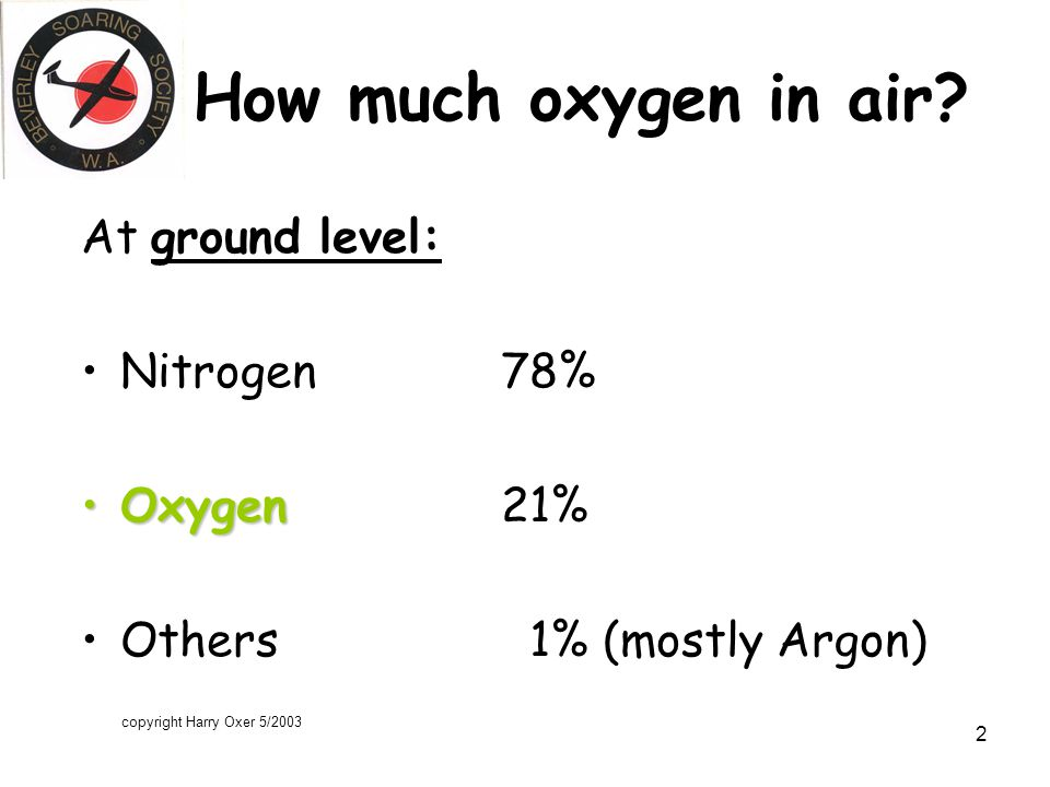 copyright Harry Oxer 5/2003 2 How much oxygen in air.