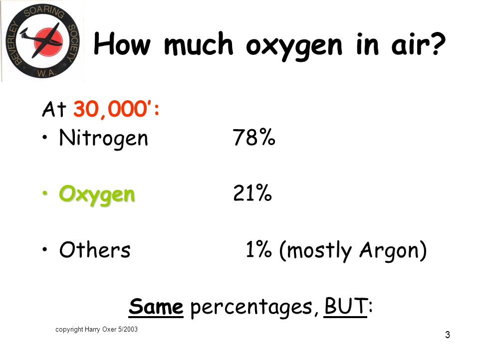 copyright Harry Oxer 5/2003 3 How much oxygen in air.