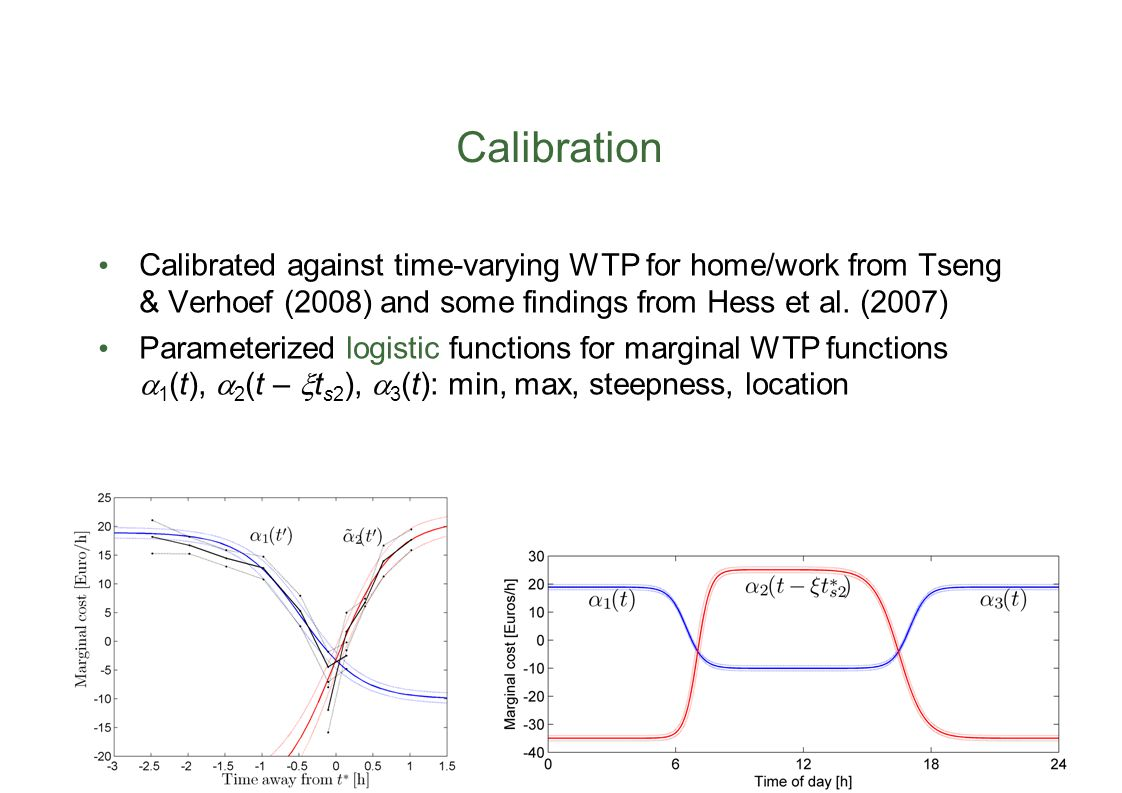 Calibration Calibrated against time-varying WTP for home/work from Tseng & Verhoef (2008) and some findings from Hess et al.