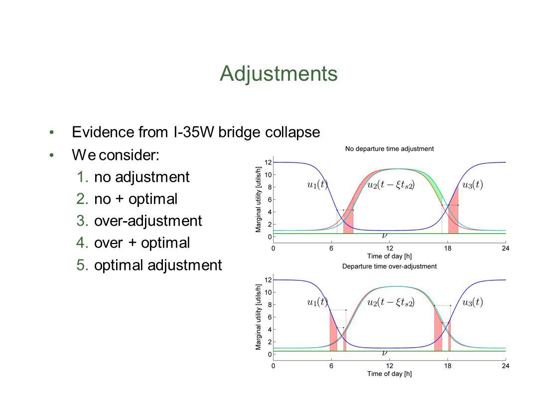 Adjustments Evidence from I-35W bridge collapse We consider: 1.no adjustment 2.no + optimal 3.over-adjustment 4.over + optimal 5.optimal adjustment