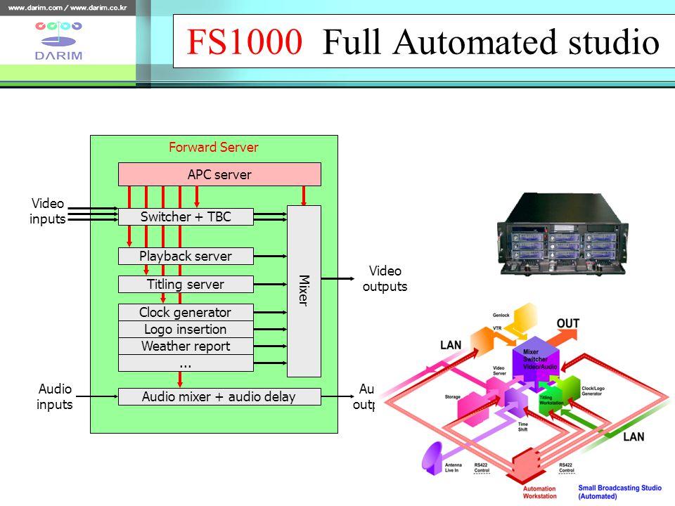 Forward Server APC server Playback server Titling server Clock generator Logo insertion Weather report...