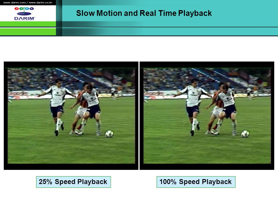 Slow Motion and Real Time Playback 25% Speed Playback100% Speed Playback