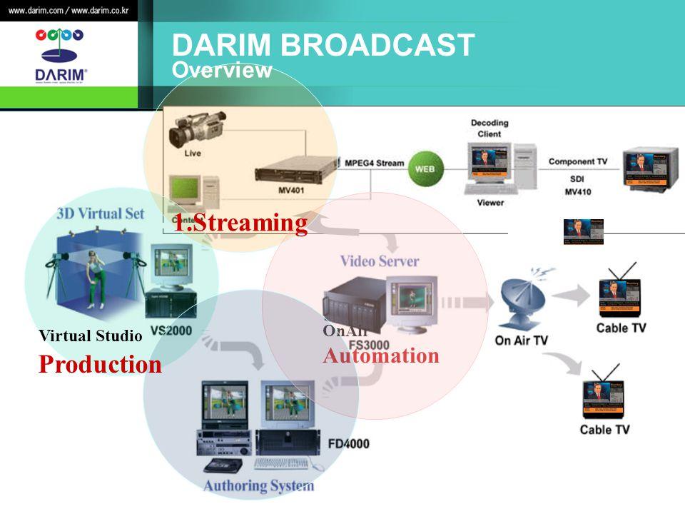 OnAir Automation DARIM BROADCAST 1.Streaming Virtual Studio Production Overview
