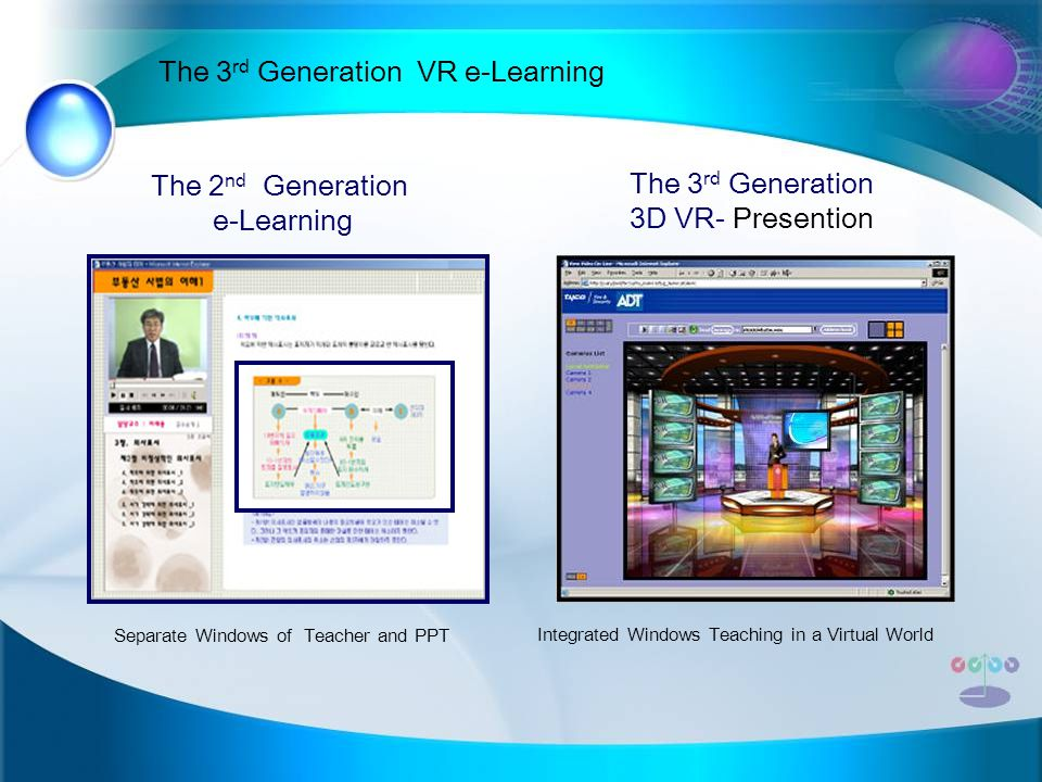 The 2 nd Generation e-Learning The 3 rd Generation 3D VR- Presention Separate Windows of Teacher and PPT Integrated Windows Teaching in a Virtual World The 3 rd Generation VR e-Learning