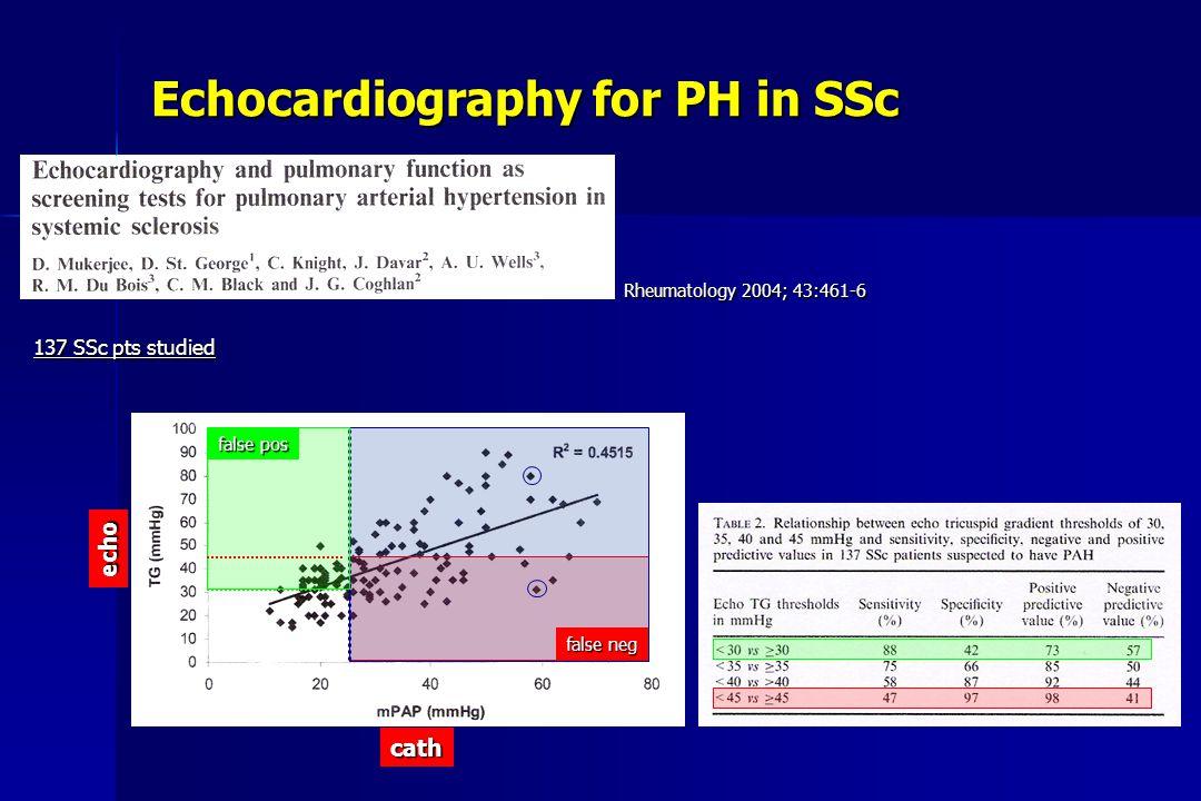 Echocardiography for PH in SSc Rheumatology 2004; 43:461-6 137 SSc pts studied cath echo false neg false pos