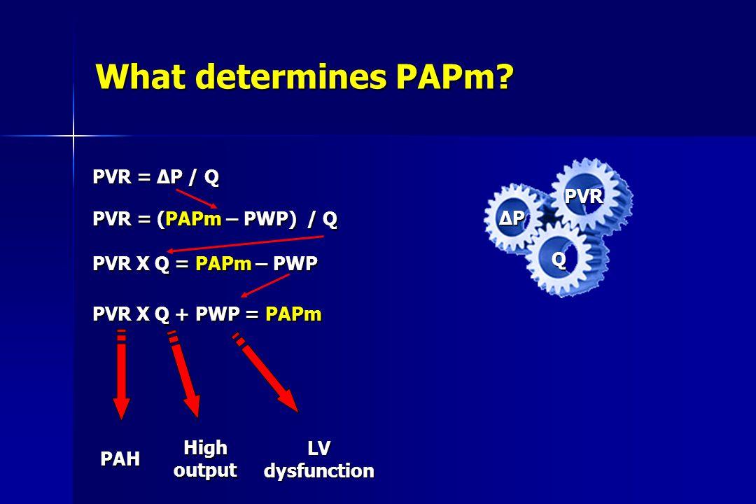 What determines PAPm? PVR = ΔP / Q PVR = (PAPm – PWP) / Q PVR X Q = PAPm – PWP PVR X Q + PWP = PAPm PAH High output LV dysfunction PVR ΔP Q