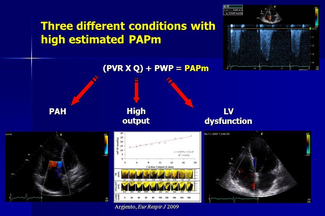 Three different conditions with high estimated PAPm (PVR X Q) + PWP = PAPm PAH LV dysfunction Argiento, Eur Respir J 2009 High output