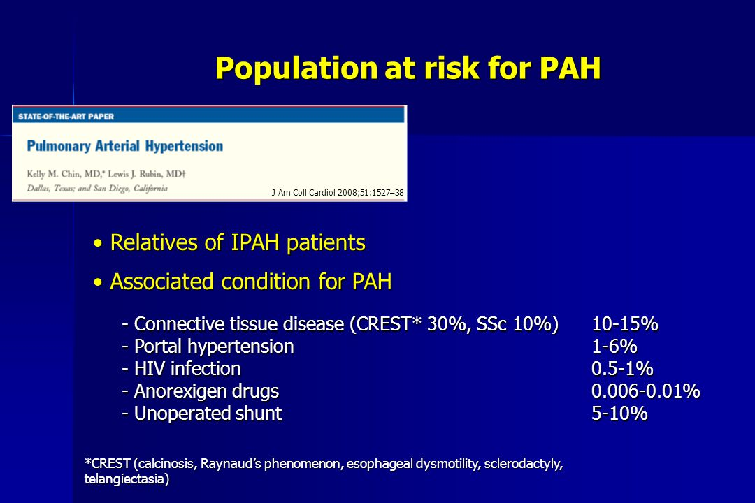 Associated condition for PAH Associated condition for PAH Population at risk for PAH - Connective tissue disease (CREST* 30%, SSc 10%) 10-15% - Portal hypertension1-6% - HIV infection0.5-1% - Anorexigen drugs 0.006-0.01% - Unoperated shunt 5-10% Relatives of IPAH patients Relatives of IPAH patients *CREST (calcinosis, Raynaud's phenomenon, esophageal dysmotility, sclerodactyly, telangiectasia) J Am Coll Cardiol 2008;51:1527–38