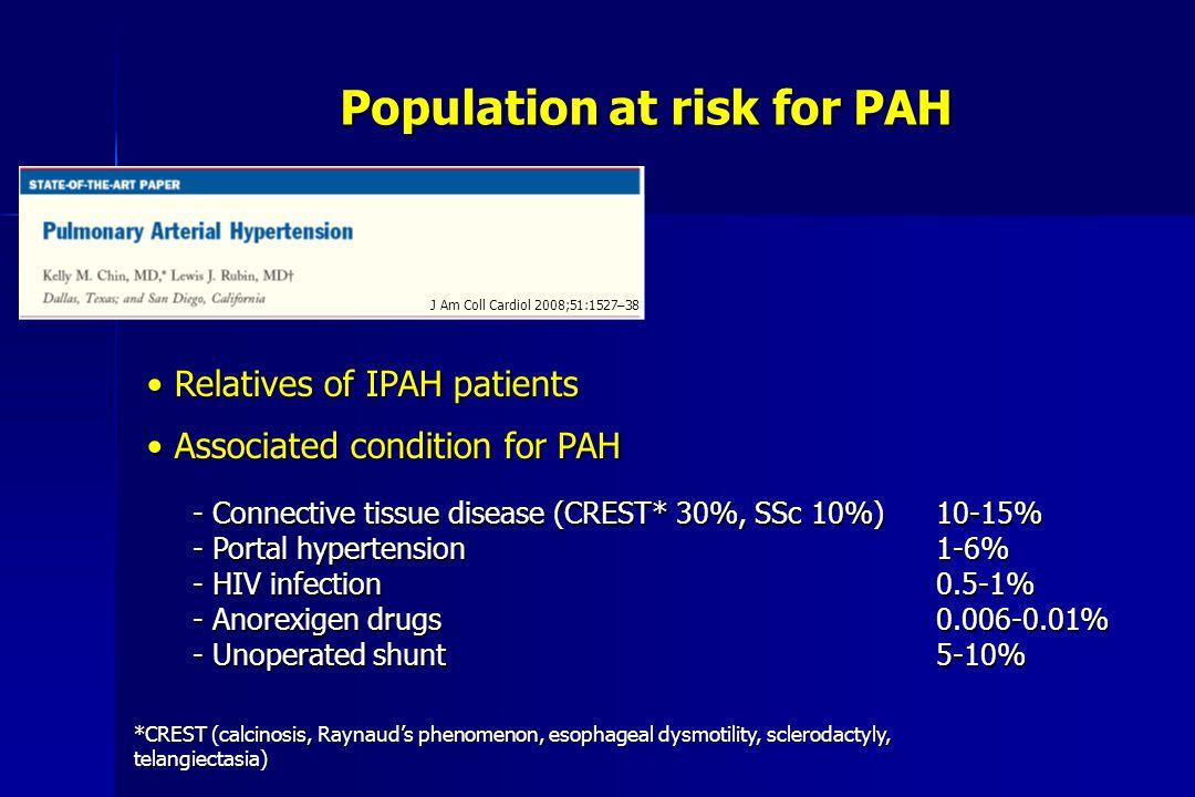 Associated condition for PAH Associated condition for PAH Population at risk for PAH - Connective tissue disease (CREST* 30%, SSc 10%) 10-15% - Portal
