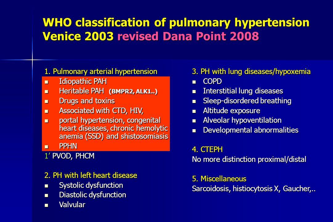 WHO classification of pulmonary hypertension Venice 2003 revised Dana Point 2008 1.