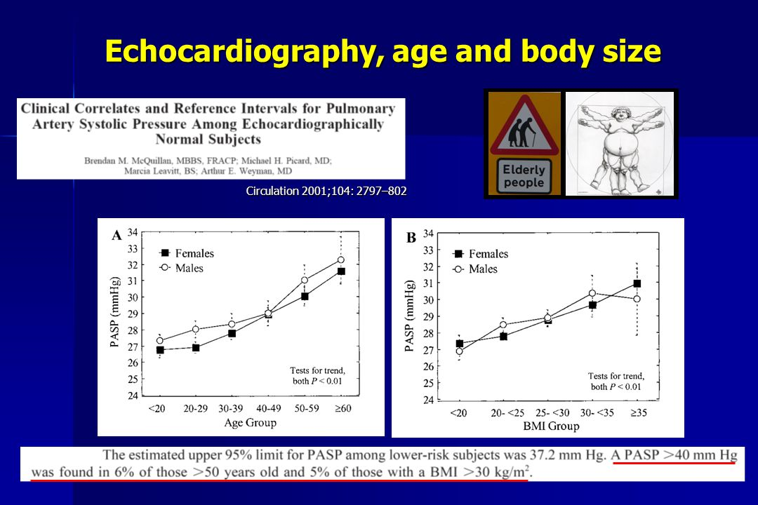 Echocardiography, age and body size Circulation 2001;104: 2797–802