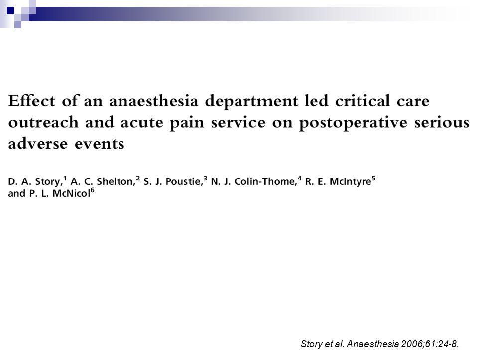 Story et al. Anaesthesia 2006;61:24-8.