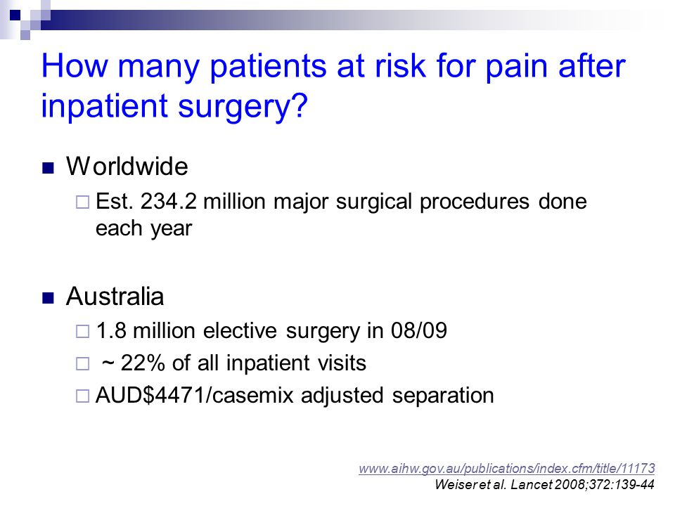 How many patients at risk for pain after inpatient surgery.