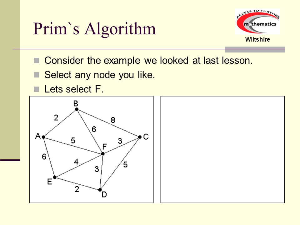 Wiltshire Prim`s Algorithm Consider the example we looked at last lesson. Select any node you like. Lets select F.